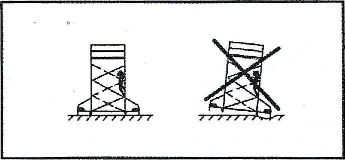 инструкция по охране труда при работе с вышки-туры
